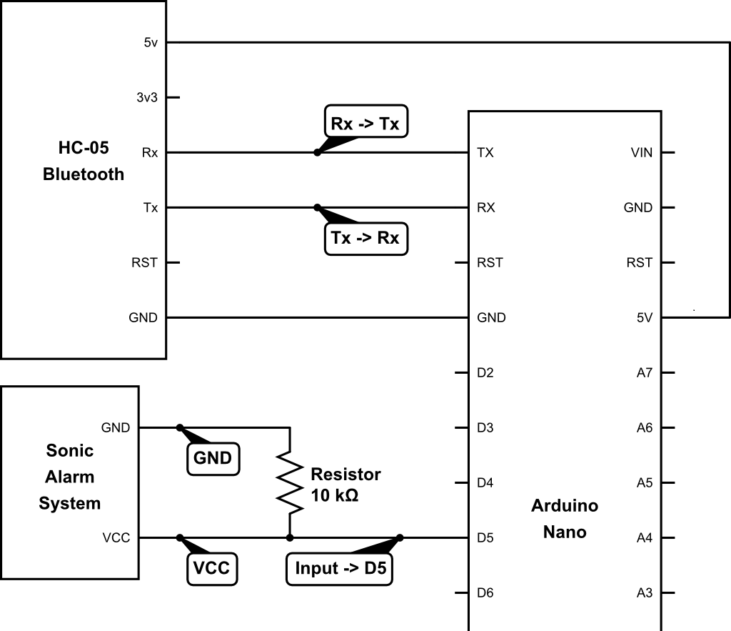 Seqre Circuit Diagram Of Bluetooth Device Note The Pins On Hc 05 Module Have Been Reordered To Make For Clarity